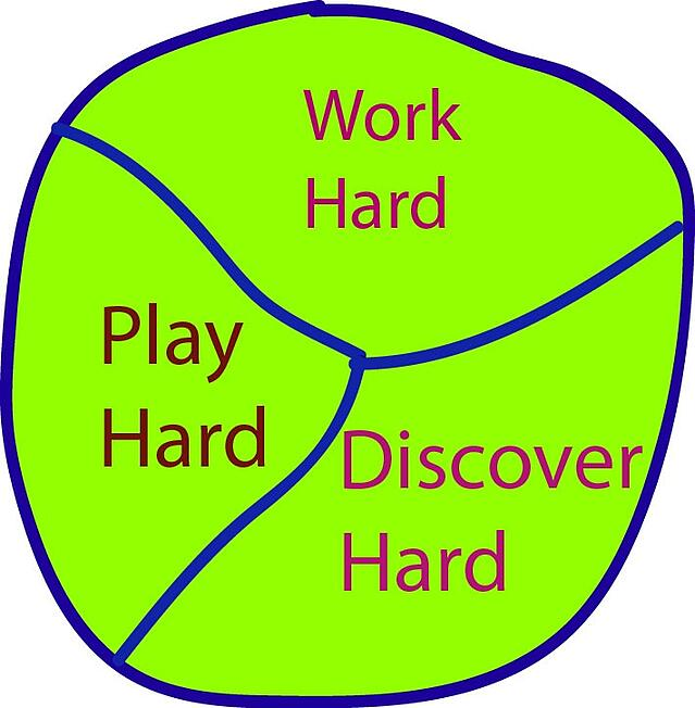 Discover Hard.jpg