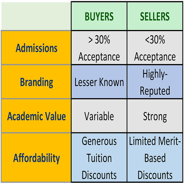 buyers and sellers graphic square